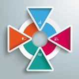 Infographic coloreado círculo grande 4 triángulos Fotografía de archivo libre de regalías