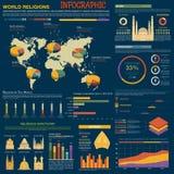 Infographic com cartas de religiões do mundo ilustração do vetor