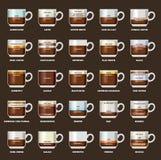 Infographic com tipos do café Receitas, proporções Menu do café Ilustração do vetor Imagem de Stock