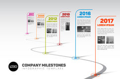 Infographic Company Milestones Timeline Template. Vector Infographic Company Milestones Timeline Template with flag pointers and photo placeholders on a curved Stock Photography