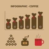 Infographic con il grafico del caffè di produzione Immagine Stock