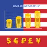 Infographic con il tasso di cambio di crescita del dollaro americano sul mercato financilal - icona di curreny, di euro, la rublo Fotografie Stock