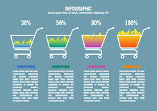 Infographic con las carretillas del supermercado, el por ciento termina el producto alimenticio Fotografía de archivo