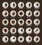 Infographic con los tipos del café Fotografía de archivo