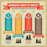 Infographic Concept with Symbols of Factories. Infographic concept scheme with symbols of factories Royalty Free Stock Photos