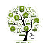 Infographic concept -  tree with ecology icons for Stock Photos