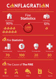 Infographic of conflagration and property insurance in flat design. Stock Image