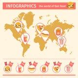 Infographic Consumo di alimenti a rapida preparazione intorno al mondo royalty illustrazione gratis