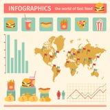 Infographic Consumo di alimenti a rapida preparazione intorno al mondo Costi dei contanti per vari alimenti illustrazione vettoriale