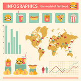 Infographic. Consumption of fast food around the world. Cash costs for various foods. Stock Image