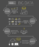Infographic contour illustration of Big data - 4V Royalty Free Stock Images