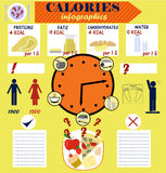 Infographic counting calories, calorie, diet Royalty Free Stock Image
