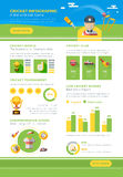 Infographic Cricket Poster Stock Images