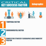 Infographic of critical key success factor. Template infographic of critical key success factor for business concept Stock Image