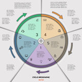 Infographic cyclic business process or workflow for project Stock Photos