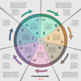 Infographic cyclic business process or workflow for project Stock Images