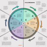 Infographic cyclic business process or workflow for project Stock Image