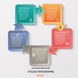 Infographic cyclic business process or workflow Stock Images