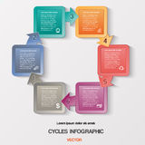Infographic cyclic business process or workflow Stock Photos