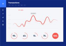 Infographic dashboard template with flat design graphs and charts. Information Graphics elements for UI UX design. stock illustration