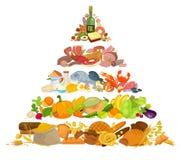 Infographic de comer saudável da pirâmide de alimento ilustração stock