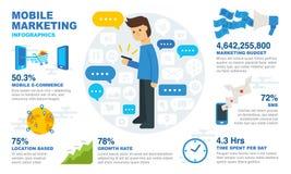 Infographic de comercialización móvil stock de ilustración
