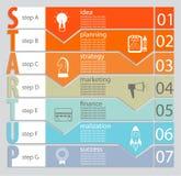 Infographic de concept de démarrage Photographie stock libre de droits