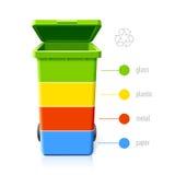Infographic de kleuren van recyclingsbakken Stock Fotografie