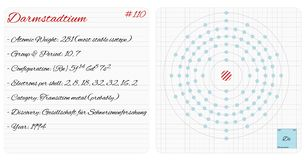 Infographic de l'élément de Darmstadtium illustration stock