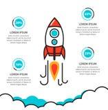 Infographic de lanzamiento del proyecto del negocio con la plantilla del cohete Foto de archivo libre de regalías