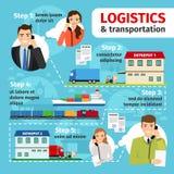Infographic de proceso de la logística y del transporte ilustración del vector