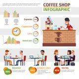 Infographic de vector van de koffiewinkel Stock Foto