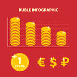 Infographic with decline exchange rate of russian ruble Royalty Free Stock Image