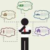 Infographic del hombre de negocios Thinking sobre su vida Fotos de archivo