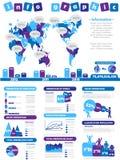Infographic demografiskt beståndsdeldiagram och diagram Royaltyfri Foto