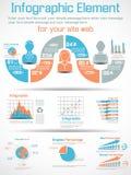 Infographic demografiskt beståndsdeldiagram och diagram f Royaltyfria Bilder