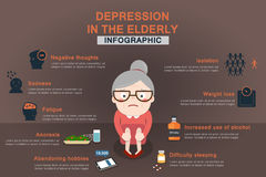 Infographic about depression in the elderly recognize. Healthcare infographic about depression in the elderly recognize the signs vector illustration
