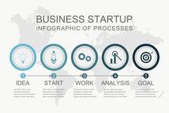 Infographic des processus de démarrage d'entreprise avec la carte du monde 5 étapes du processus d'affaires, options avec des icô illustration de vecteur
