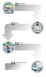 Infographic des Webdesignarbeitsflusses Stockbilder