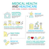 Infographic design concept  Health and medical Royalty Free Stock Photo