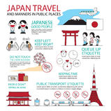 Infographic design concept Japanese Trave Stock Photography