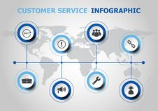 Infographic design with customer service icons. Stock vector Royalty Free Stock Photography