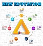 Infographic Design der Bildung stock abbildung