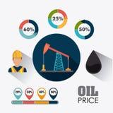 Infographic Design der Erdöl- und Erdölindustrie Stockfoto