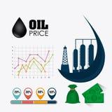 Infographic design för oljor och för oljeindustri Arkivfoton