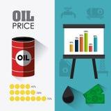Infographic design för oljor och för oljeindustri Arkivbilder