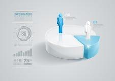 Infographic design för pajdiagram vektor illustrationer