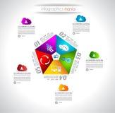 Infographic design för produktrang Royaltyfri Fotografi