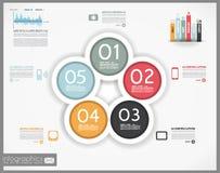 Infographic design för produktrang Arkivfoto