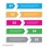 Infographic design för produktrang Royaltyfri Bild